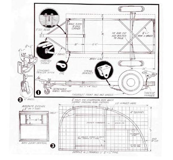 "Nákresy publikovan= v roce 1939 v časopise Popular Home Craft, tehdy pod nazvané ""Honeymoon house trailer"""